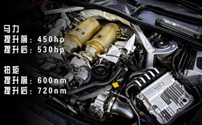 奥迪RS5 比利时DVX一阶动力